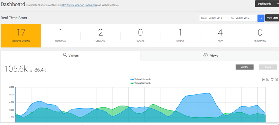 Screenshot of Analytify dashboard interface